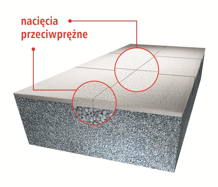 Styropian Swisspor LAMBA WHITE fasad sklep Bat